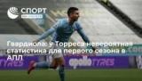 Гвардиола: у Торреса невероятная статистика для первого сезона в АПЛ